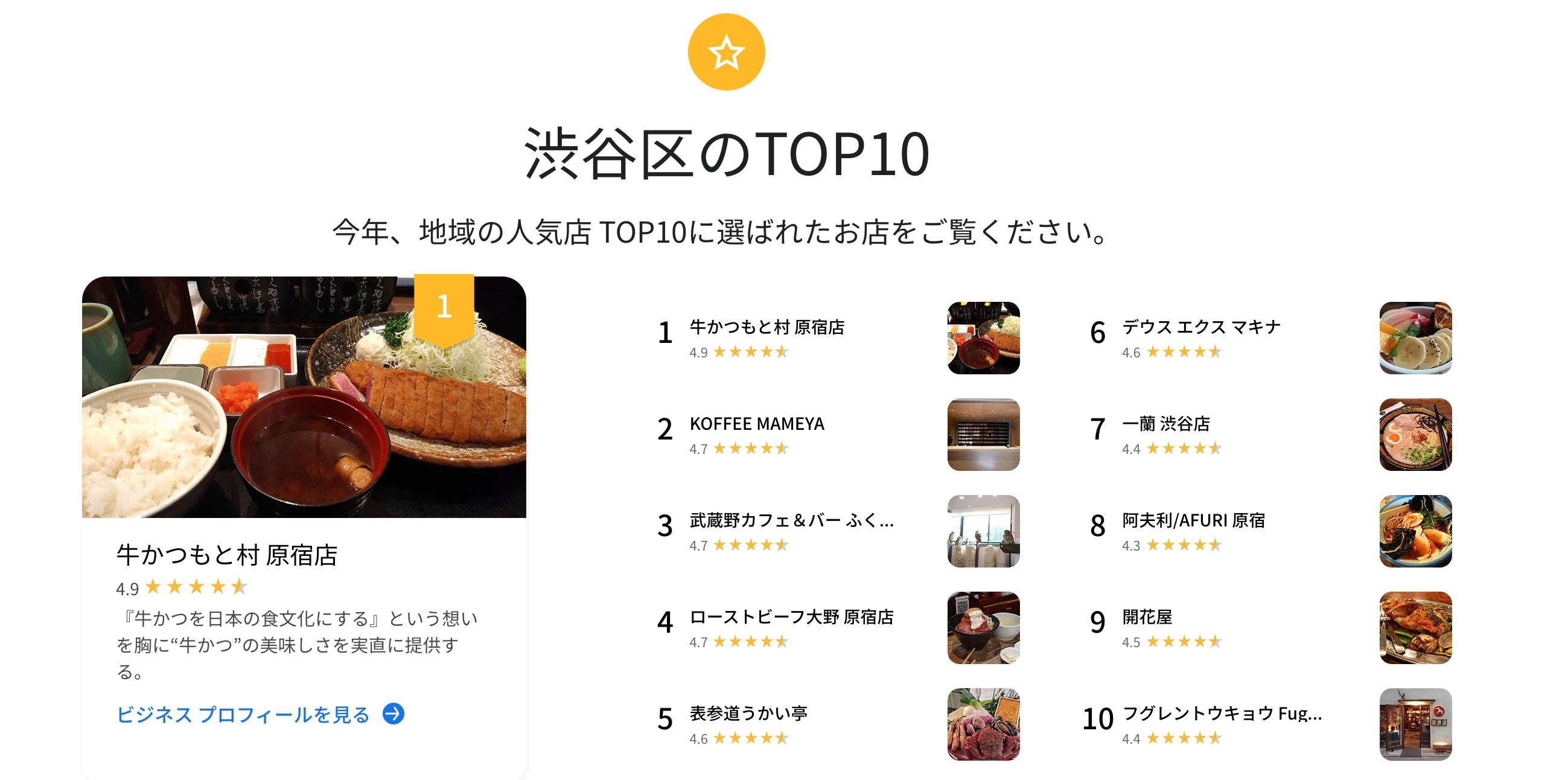 Local Favorites機能で渋谷区人気店TOP10