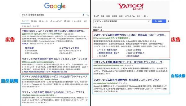 【初心者向け】Google広告?リスティング?について徹底解説