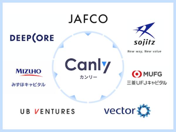 カンリーが累計約5.3億円資金調達。GoogleマイビジネスやHP、各SNSの店舗アカウントを一括管理するサービスにジャフコ、ディープコア、総合商社、メガバンク系VCなどが出資参画